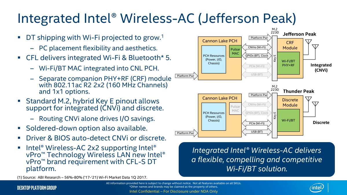 Подробности о чипсетах Intel H370, B360 и H310: с чем
