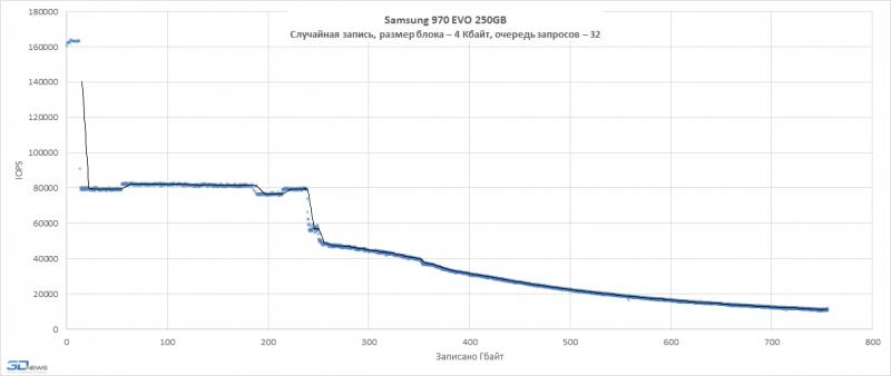 sm.consistency-250.800.png