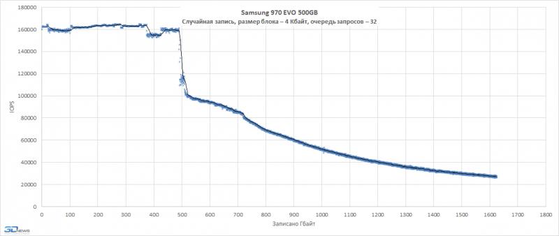 sm.consistency-500.800.png