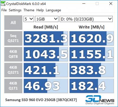 Samsung 960 EVO 250 Гбайт