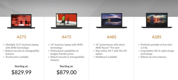 Неанонсированные ноутбуки ThinkPad A285