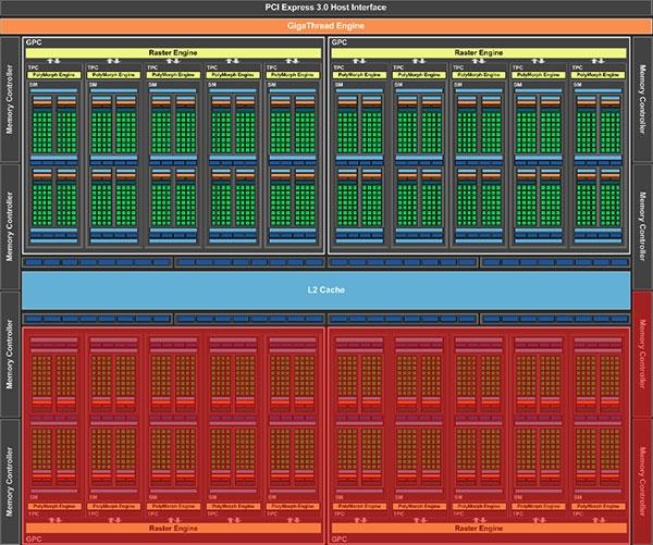 Отключённые блоки ядра GP104-150 выделены красным