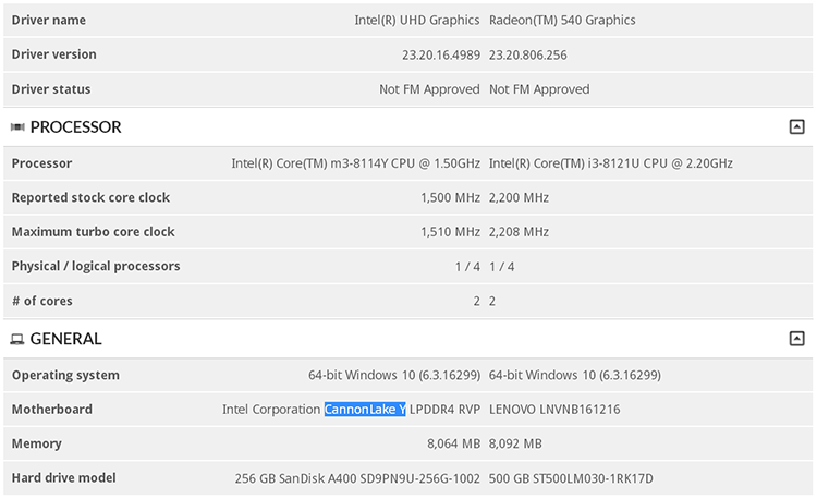 81 2s - Intel Core m3-8114Y: сведения о первом процессоре Cannon Lake-Y