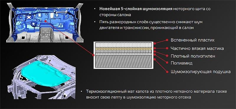 Тюмени в производство теплоизоляции