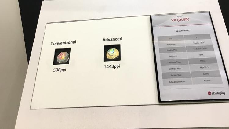 """Google и LG представили дисплей сверхвысокого разрешения для VR-шлемов"""""""