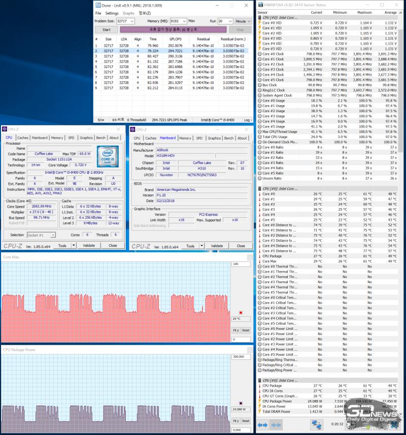 Тестирование ASRock H310M-HDV на стабильность в ресурсоемких задачах после настройки лимита мощности