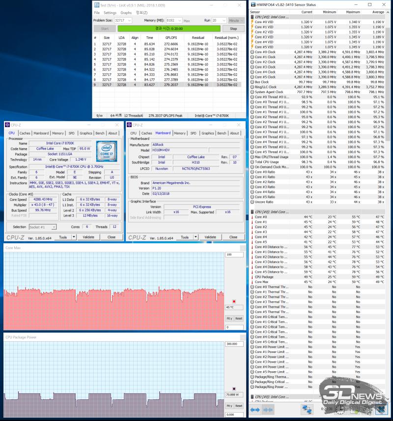 Тестирование ASRock H310M-HDV на стабильность в ресурсоемких задачах