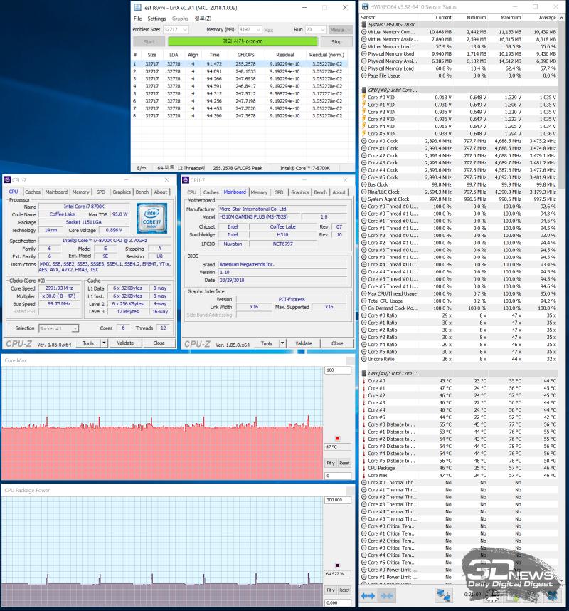 Тестирование MSI H310М GAMING PLUS на стабильность в ресурсоемких задачах