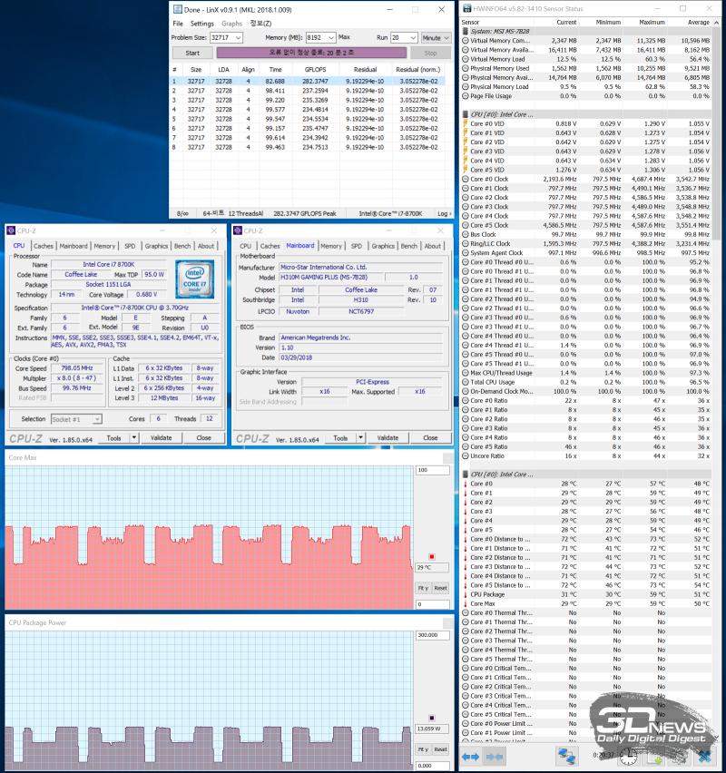 Тестирование MSI H310М GAMING PLUS на стабильность в ресурсоемких задачах после настройки лимита мощности