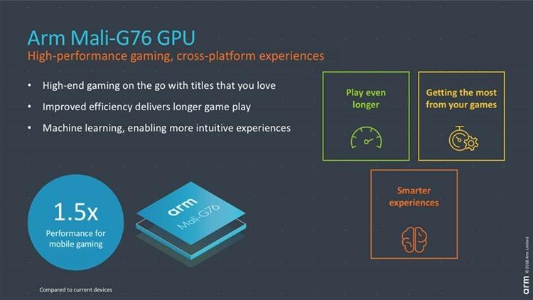 ARM Cortex-A76: работоспособность настольногоПК иэкономичность мобильного чипсета