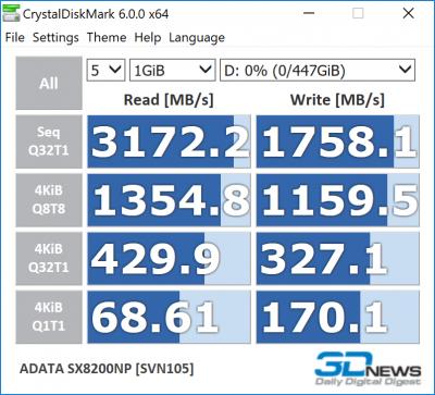 ADATA XPG SX8200 512GB