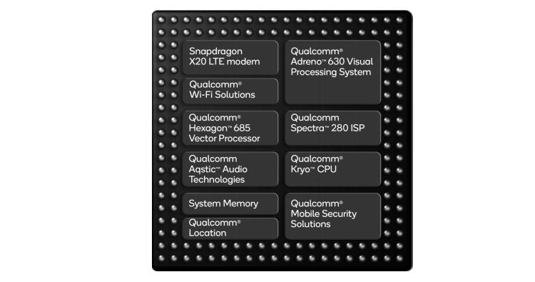 """Computex 2018: чип Snapdragon 850 рассчитан на подключённые Windows-компьютеры"""""""
