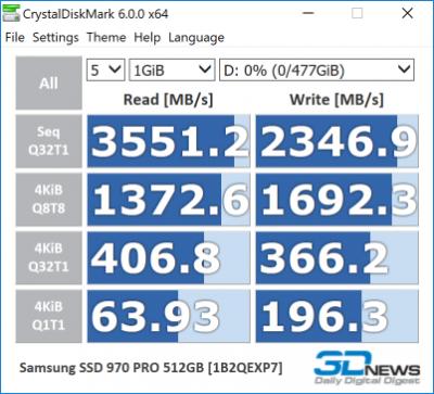Samsung 970 PRO 512GB