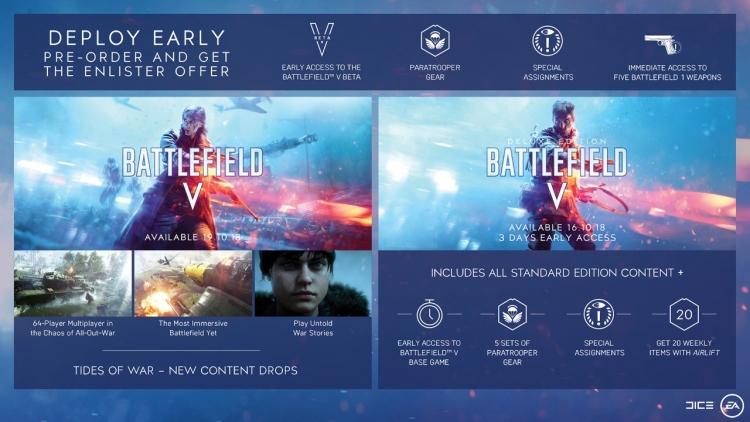 Видео: новый трейлер Battlefield V, теперь с королевской битвой