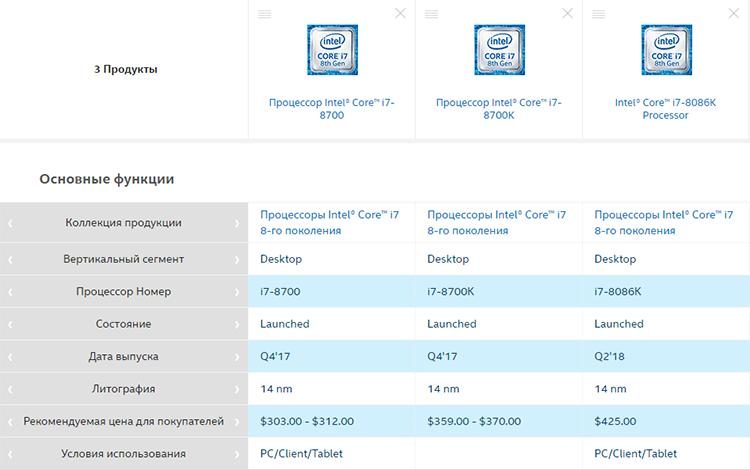 26 3 - Intel не спешит с Cascade Lake-X, но выпустит 22-ядерный процессор LGA2066