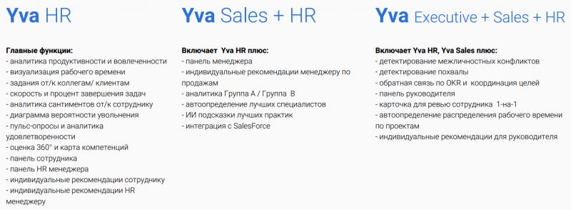 Yva будет предоставляться по подписке в трёх вариантах — для кадровых служб, отделов продаж и руководителей