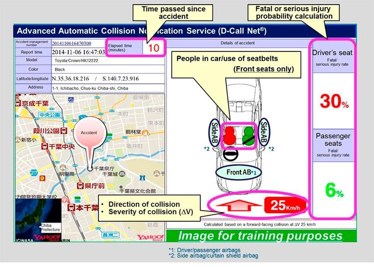 """Запущенный в Японии сервис D-Call Net поможет спасти жизни пострадавших в ДТП"""""""