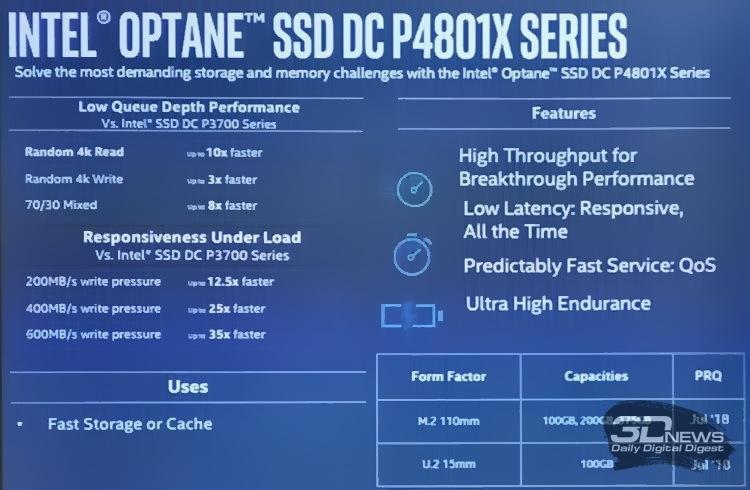 Новое семейство Intel Optane предназначено для высокоскоростных СХД