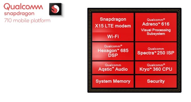 """Огромный смартфон Xiaomi Mi Max 3 выйдет в Pro-версии"""""""