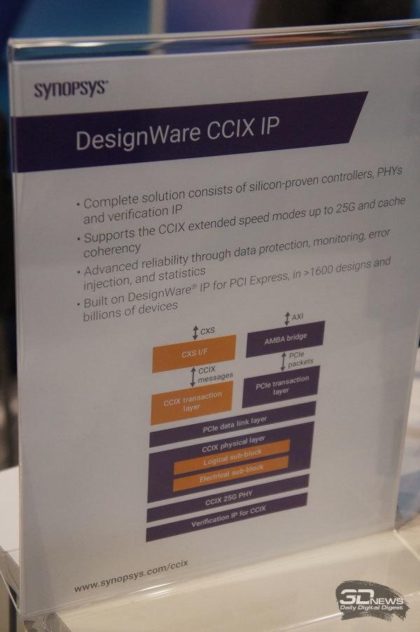 Решение CCIX IP компании Synopsys