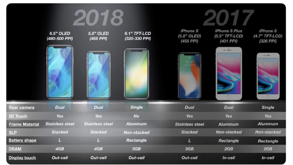 ppi iphone 5
