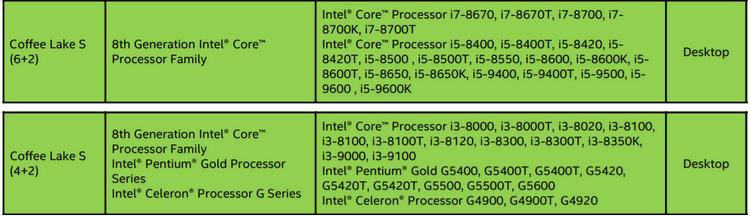 Intel Core 9th Gen Core CoffeeLake - Процессоры Intel Core 9000-й серии будут построены на архитектуре Coffee Lake