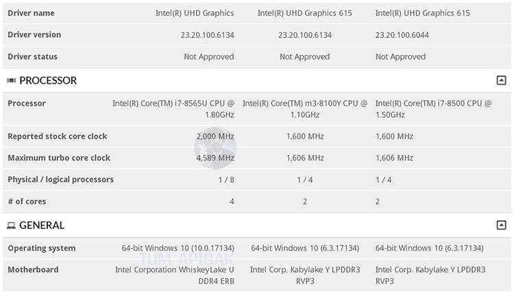 08 2 - Процессоры Whiskey Lake-U поддерживают динамический разгон до 4,6 ГГц