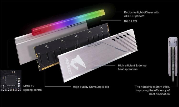 ao2 - GIGABYTE раскрыла характеристики игровой памяти Aorus RGB