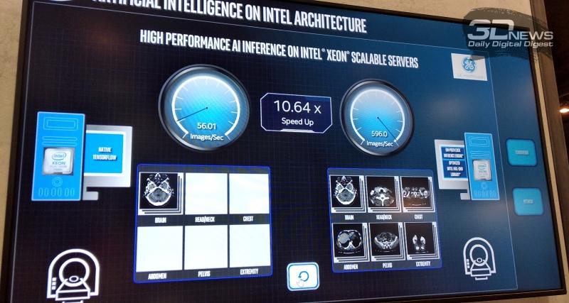 Intel TensorFlow Optimized