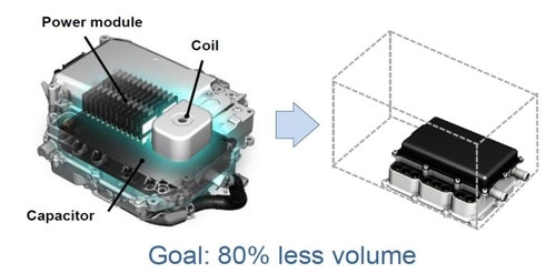 Новые материалы позволят существенно уменьшить размеры блоков питания (Toyota)