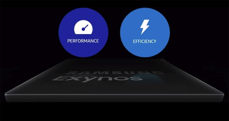 ex1 - Процессор Samsung Exynos 9820 получит графический ускоритель Mali-G76