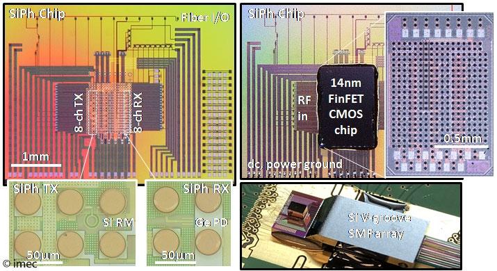Реализация гибридного чипа кремниевой фотоники Imec