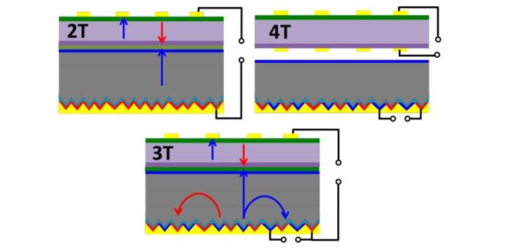 Схематическое изображение двойной IBC-ячейки с разными вариантами подключения (2-, 4- и 3-терминальным)