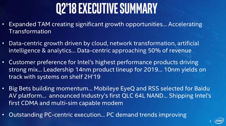 Слайд из презентации Intel