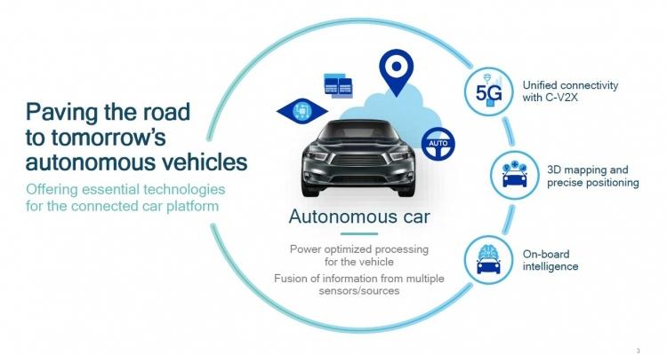 """Qualcomm обещает автомобили с поддержкой 5G в 2021 году"""""""