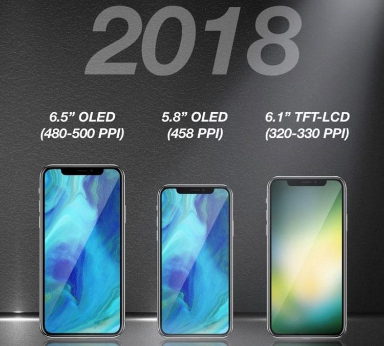 В сентябре 2018 года ожидается премьера сразу трёх моделей iPhone