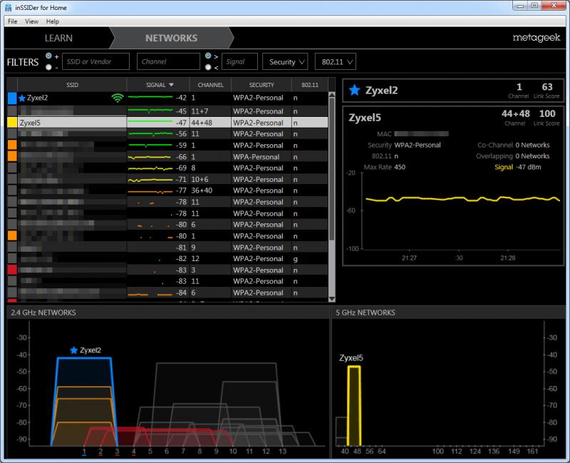 Обзор точки доступа Zyxel NWA1123-AC-PRO: была Nebula!