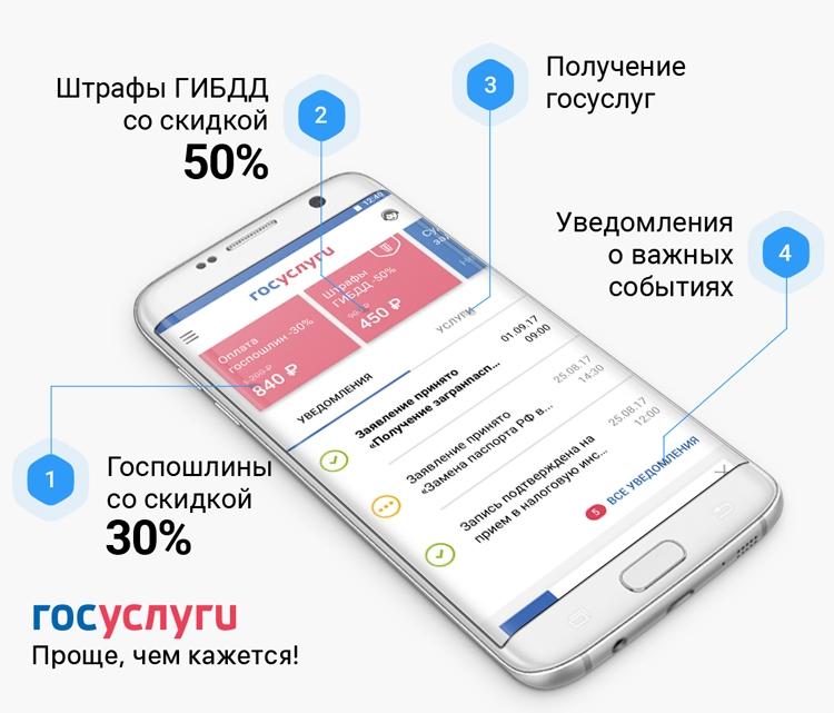 """Портал Госуслуг начал принимать региональные штрафы за нарушение правил парковки"""""""