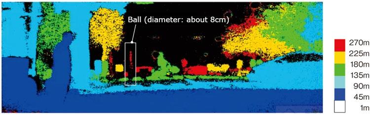 """Новый ToF-датчик Panasonic за 200 метров в полной темноте определяет 10-см объект"""""""