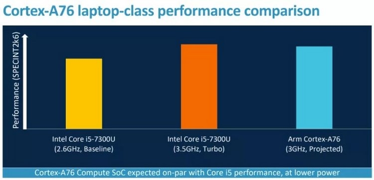 """Процессор Intel Pentium Gold слишком слаб для Microsoft Surface Go"""""""