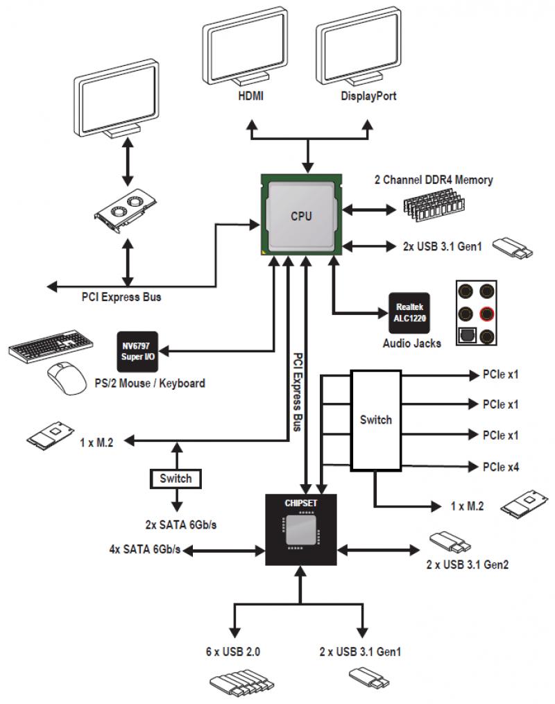 Обзор материнской платы MSI B450 Gaming Pro Carbon AC: экономим без