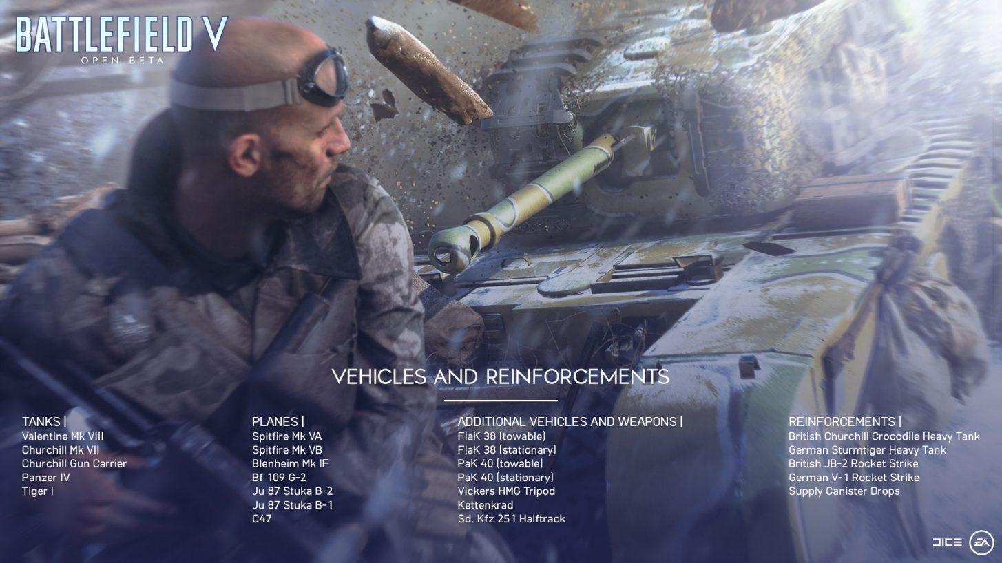 Создатели игры Battlefield V поведали орежиме «королевской битвы»