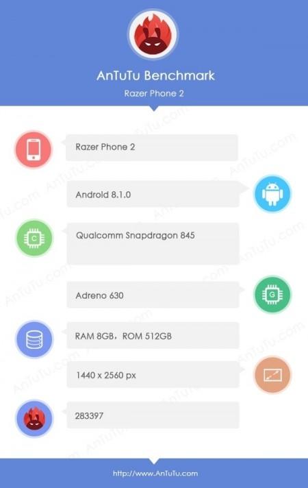 """Бенчмарки раскрыли характеристики игрового смартфона Razer Phone 2"""""""