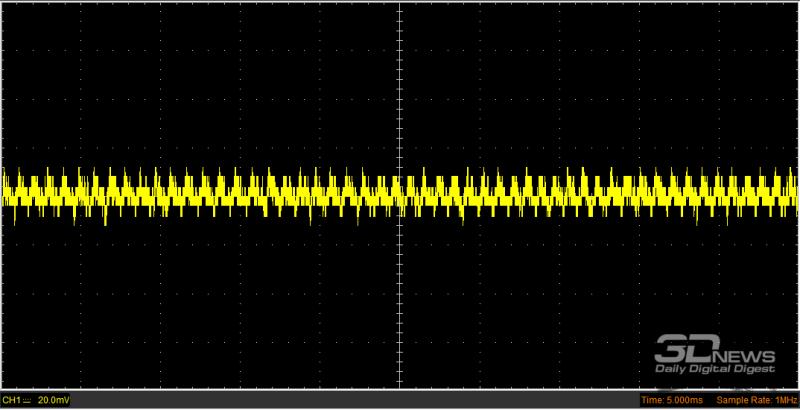 Шина 5 В, низкочастотные пульсации