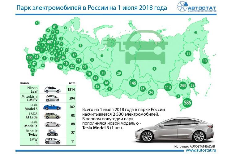 """Nissan Leaf лидирует на российском рынке электромобилей"""""""