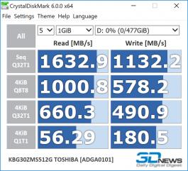 Toshiba BG3 512GB