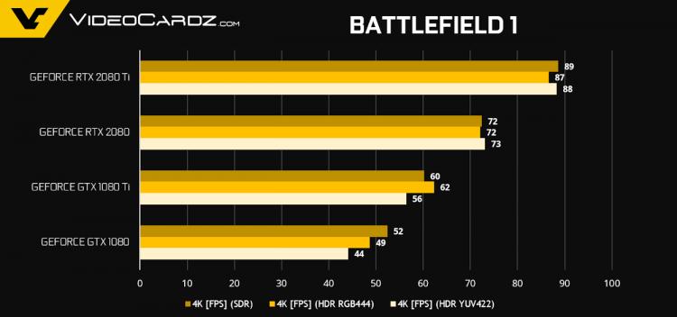 Battlefield 1 — Ultra Preset