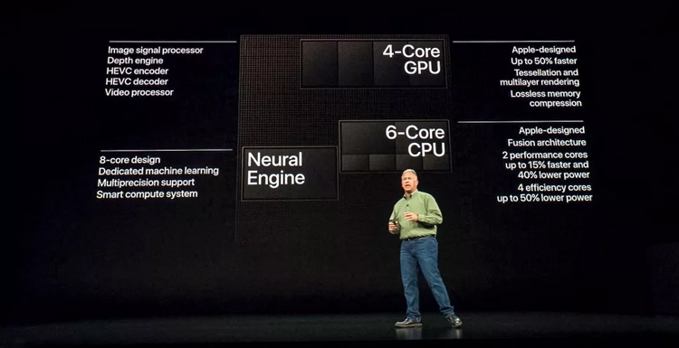 """Huawei настаивает на превосходстве Kirin 980 над Apple A12 Bionic"""""""