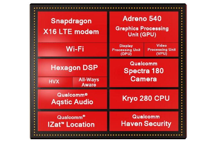 """Раскрыто оснащение смартфона RED Hydrogen One с голографическим экраном"""""""