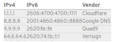 """Что нужно знать об изменении криптографического ключа DNS 11 октября 2018 года"""""""